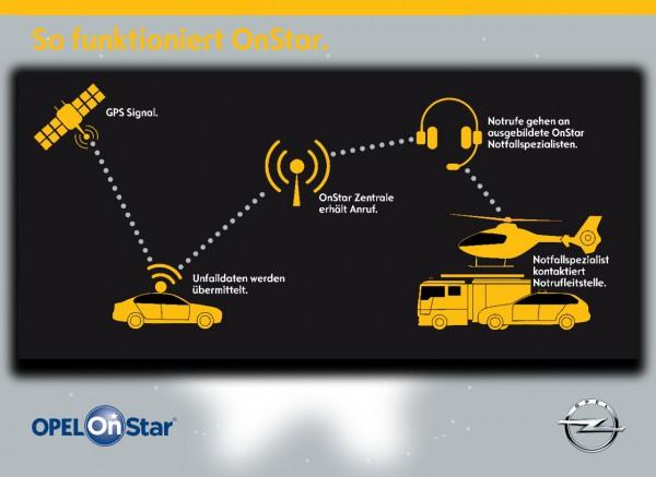 Opel-Astra-OnStar-news-newcarz2