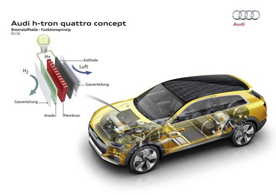 NewCarz-Audi-h-tron-(8)