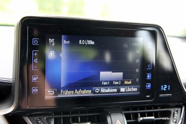 Toyota C-HR Verbrauch