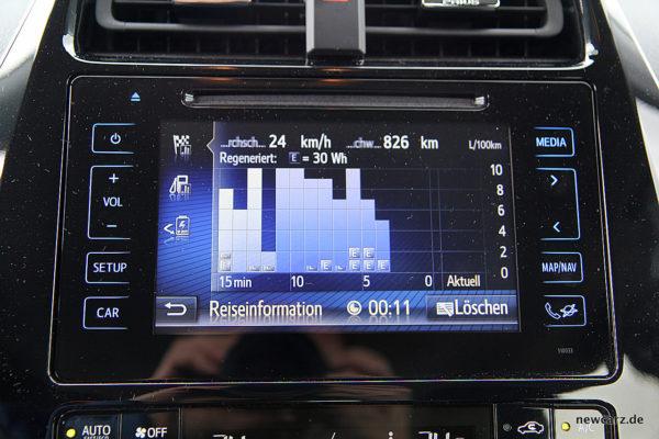 Toyota Prius IV Touchscreen