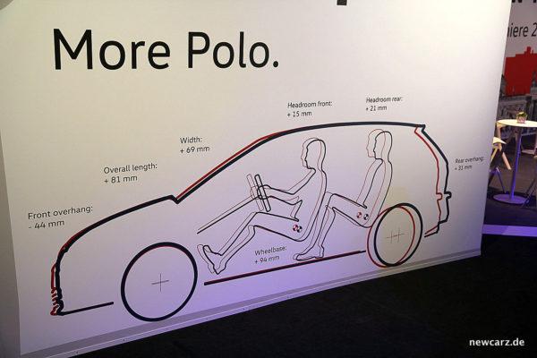 VW Polo 2017 Vergleich