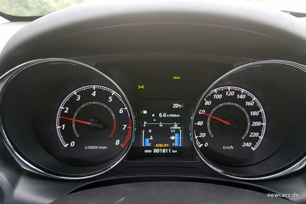 Mitsubishi ASX Verbrauch