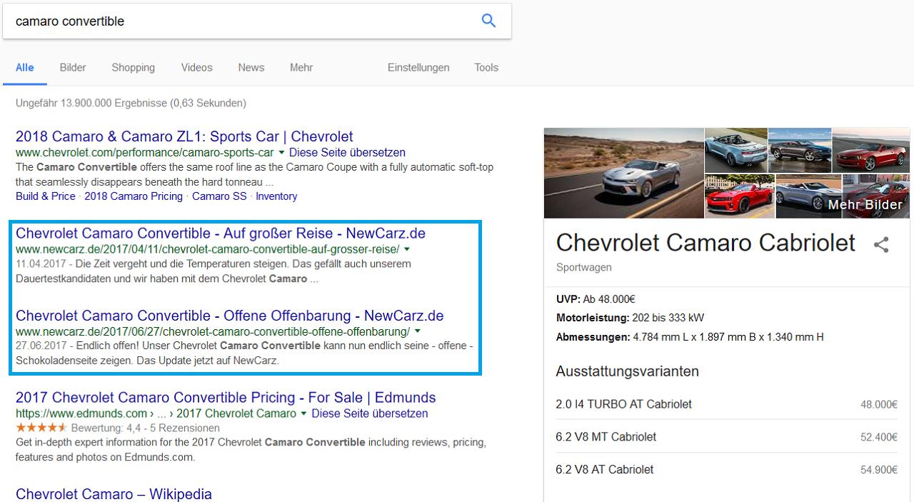 newcarz Camaro Convertible SRO Cognitive Creativity