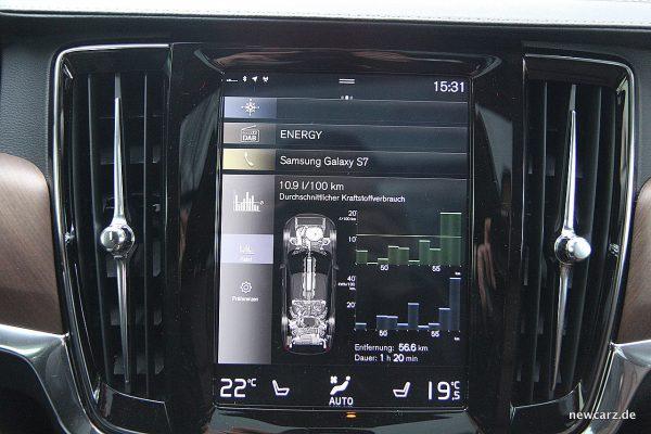 Volvo V90 T8 Twin Engine Verbrauch