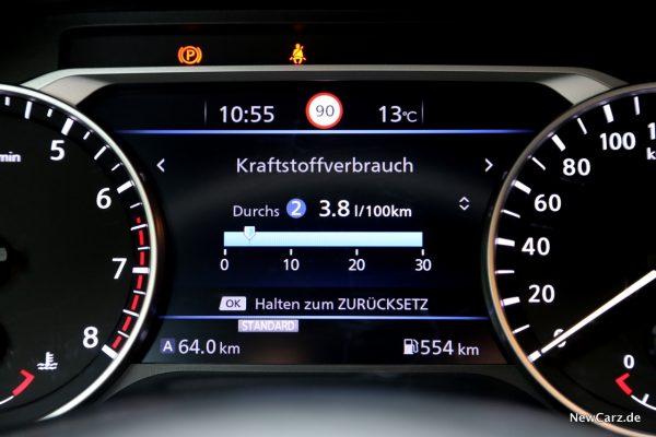 Nissan Juke 2 Kraftstoffkonsum