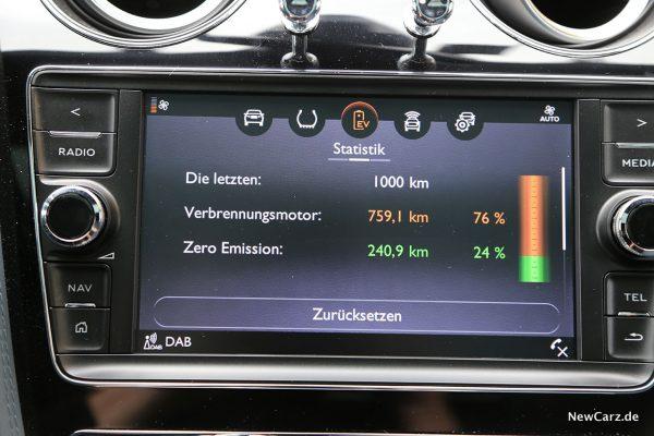 Verbrauchsstatistik Bentayga Hybrid