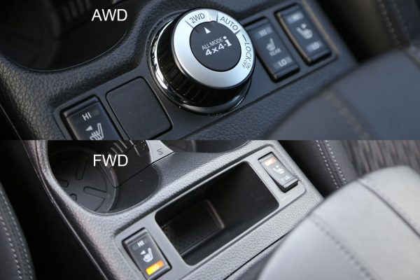 Mittelkonsole AWD und FWD