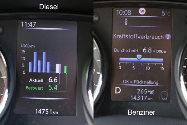 Verbrauchsvergleich X-Trail