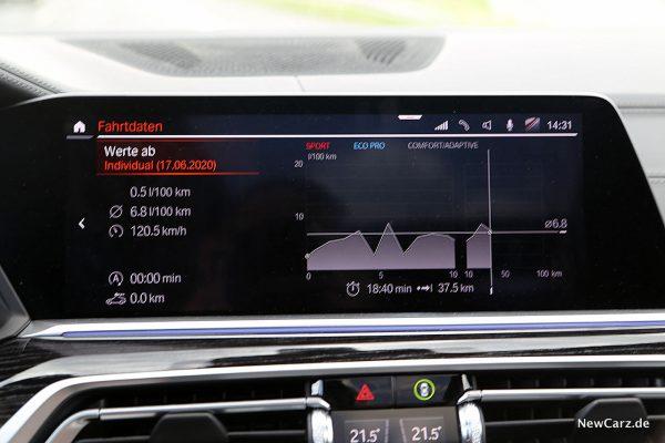 Verbrauch X7 Diesel bei 120 km/h