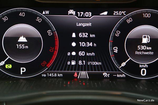 Verbrauch Kompakt-SUV