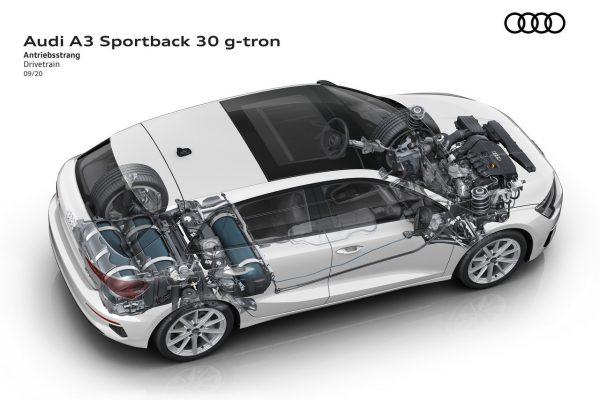 Audi A3 Sportback 30 g-tron Tanks