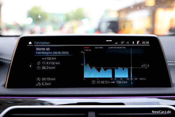 BMW M760Li xDrive Verbrauch
