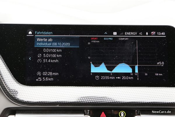 Sparrunde Verbrauch BMW 118i