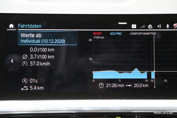 Sparrunde BMW 330d Verbrauch