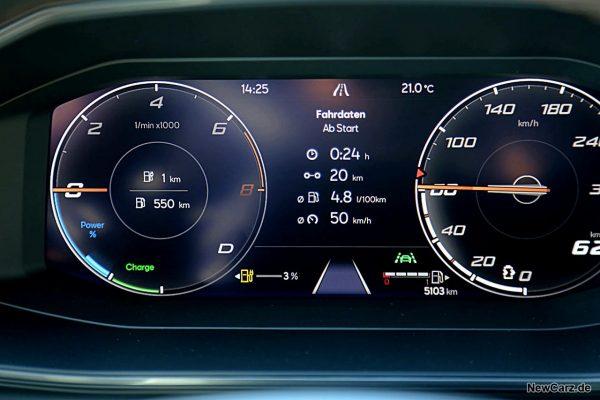 Sparrunde Verbrauch Cupra Leon ST e-Hybrid