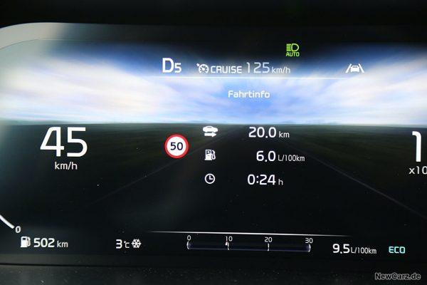 Sparrunde Verbrauch Kia Sorento AWD CRDi