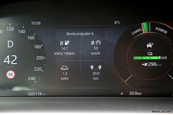 Sparrunde Verbrauch  I-Pace EV400