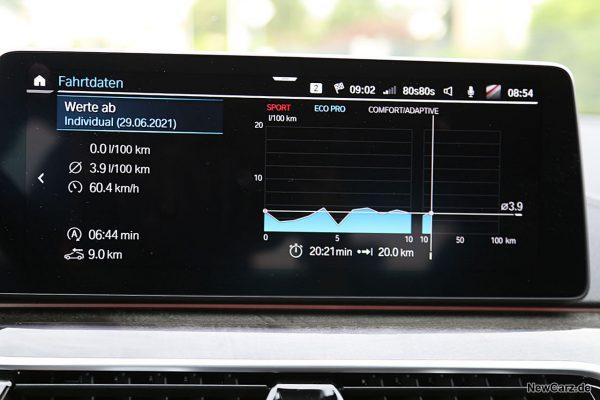 Sparrunde Verbrauch BMW 540d Touring