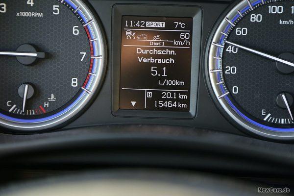 Verbrauch Sparrunde Suzuki SX4 S-Cross Hybrid