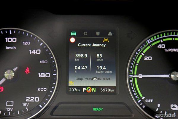Durchschnittsverbrauch MG ZS EV