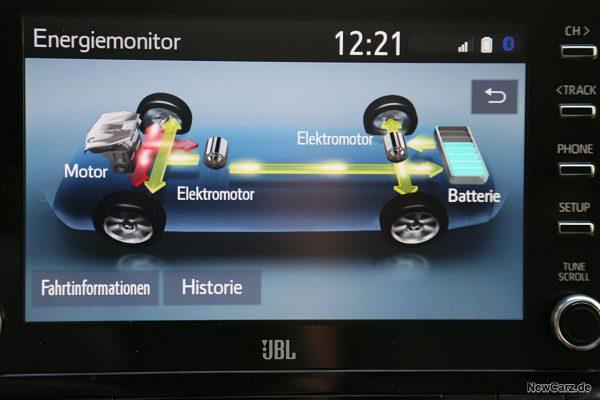 Energiemonitor