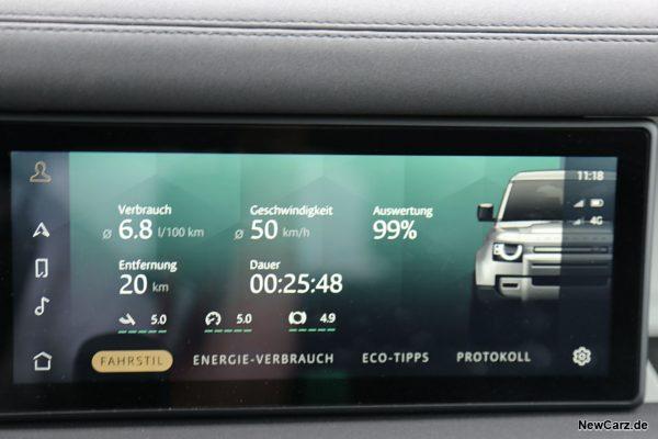 Sparrunde Verbrauch Land Rover Defender 110 D300
